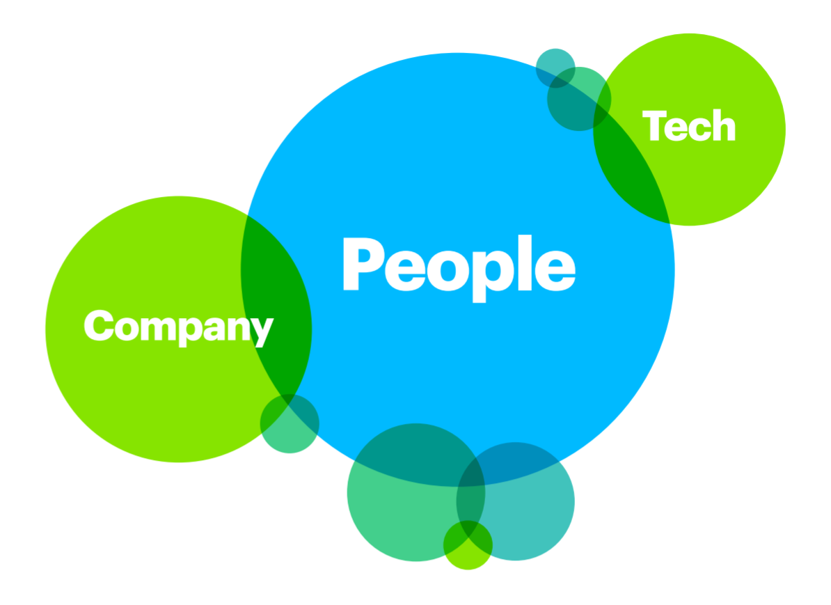 The People First approach to business and technology