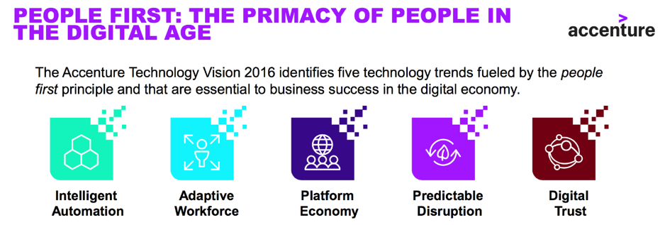 People First: The primacy of people in the digital age