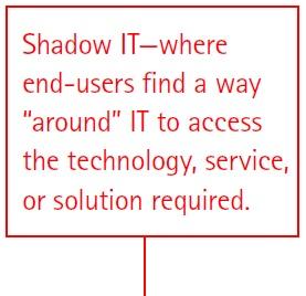 Shadow IT caption