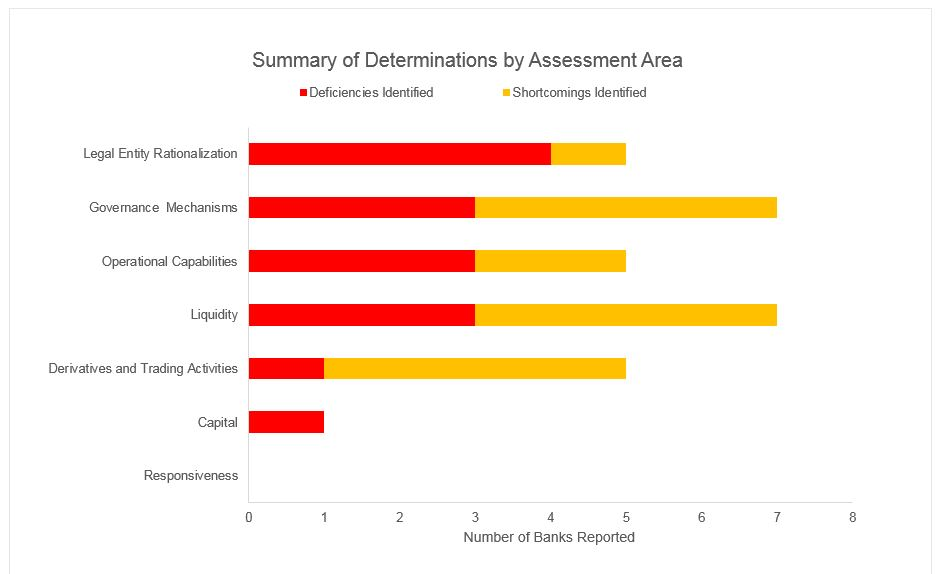 View the image. Source: Accenture, analysis based upon publicly available documents.