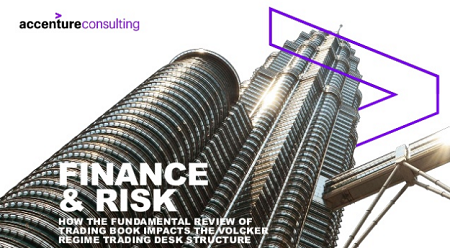 How the Fundamental Review of Trading Book Impacts the Volcker Regime Trading Desk Structure